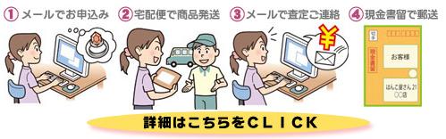 宅配買取の詳細はこちらをクリック!!!
